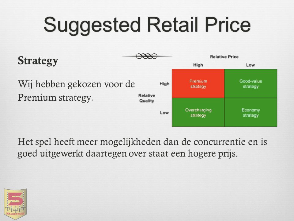Suggested Retail Price
