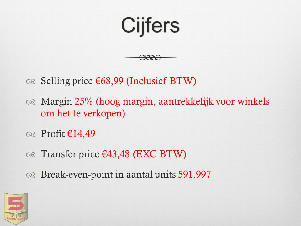 Cijfers Selling price €68,99 (Inclusief BTW)
