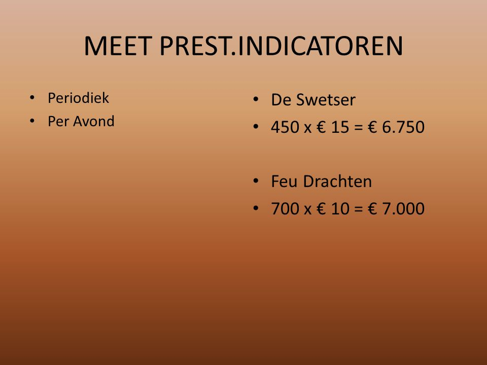 MEET PREST.INDICATOREN