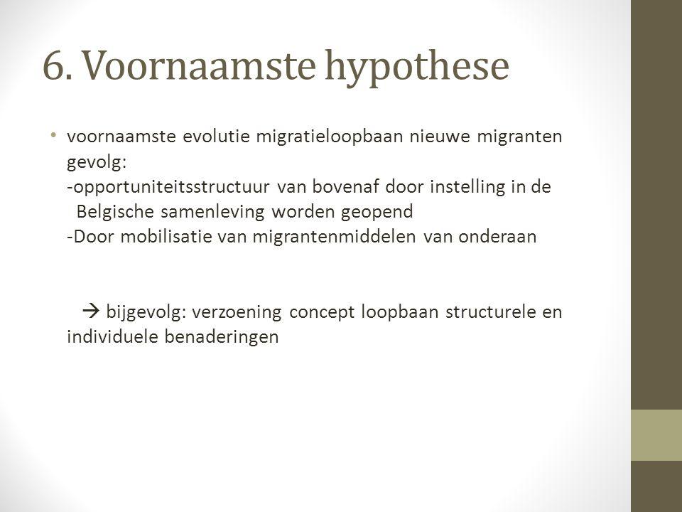 6. Voornaamste hypothese