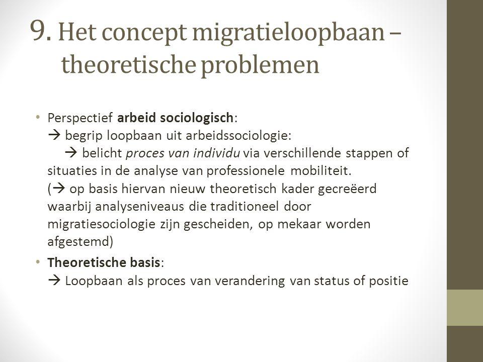 9. Het concept migratieloopbaan – theoretische problemen