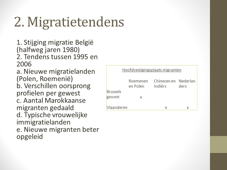 Hoofdvestigingsplaats migranten