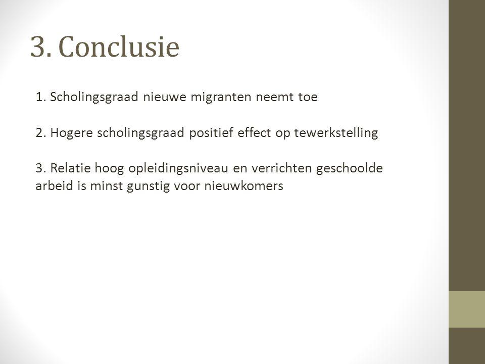 3. Conclusie