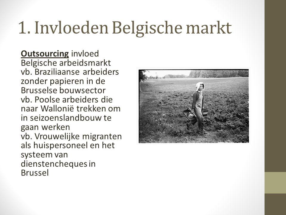 1. Invloeden Belgische markt