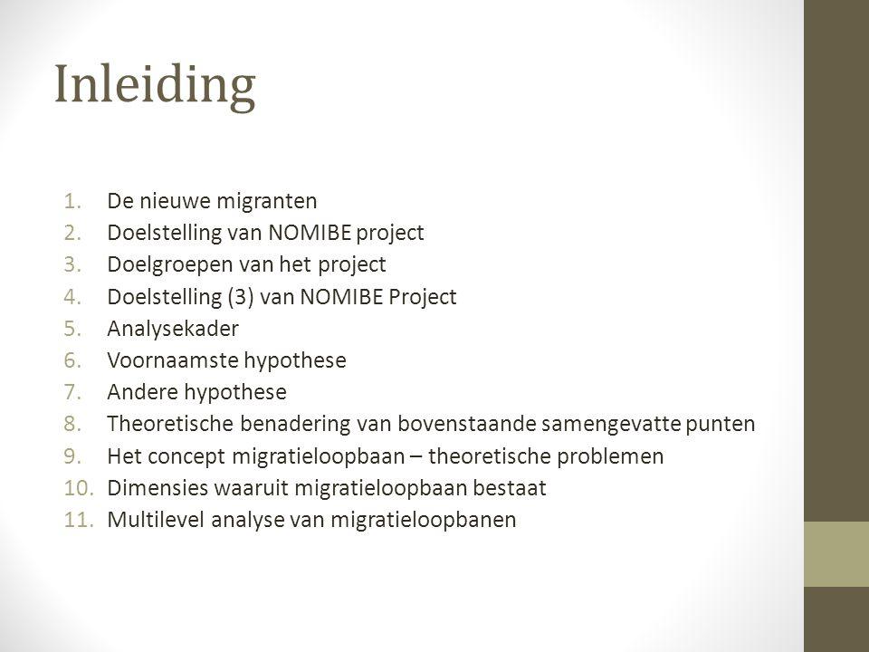 Inleiding De nieuwe migranten Doelstelling van NOMIBE project
