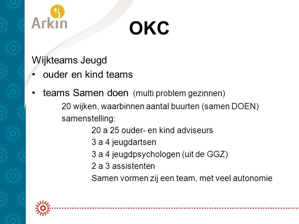 OKC Wijkteams Jeugd ouder en kind teams
