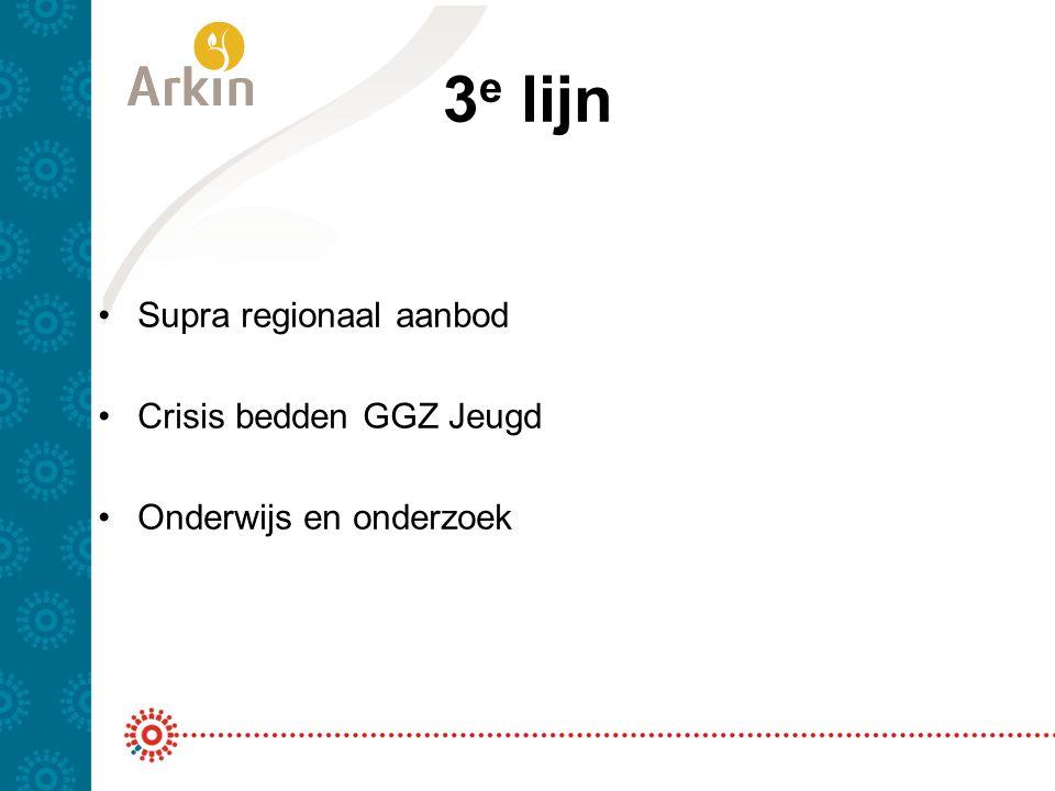 3e lijn Supra regionaal aanbod Crisis bedden GGZ Jeugd