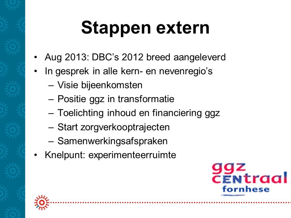 Stappen extern Aug 2013: DBC's 2012 breed aangeleverd