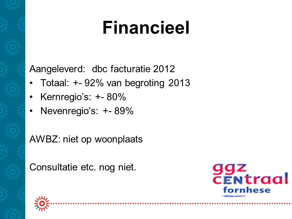 Financieel Aangeleverd: dbc facturatie 2012