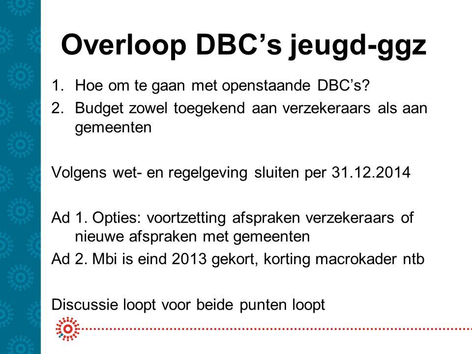 Overloop DBC's jeugd-ggz