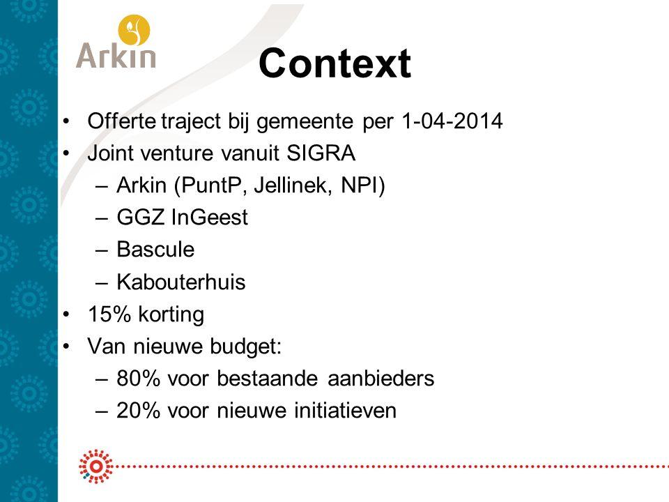 Context Offerte traject bij gemeente per 1-04-2014