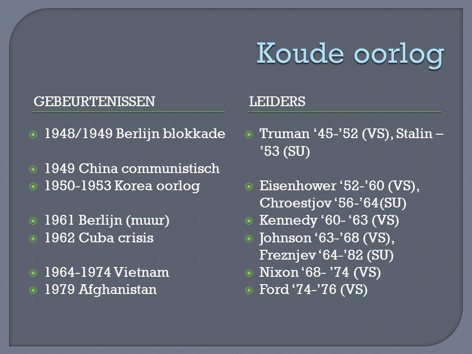 Koude oorlog gebeurtenissen Leiders 1948/1949 Berlijn blokkade