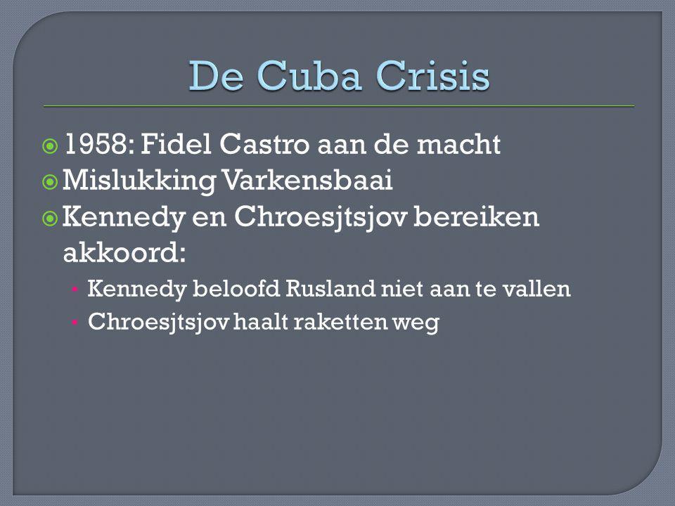 De Cuba Crisis 1958: Fidel Castro aan de macht Mislukking Varkensbaai