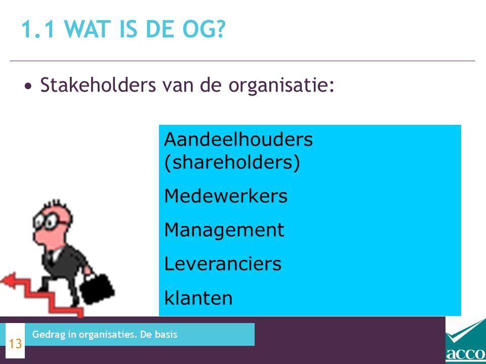 1.1 Wat is de OG Stakeholders van de organisatie:
