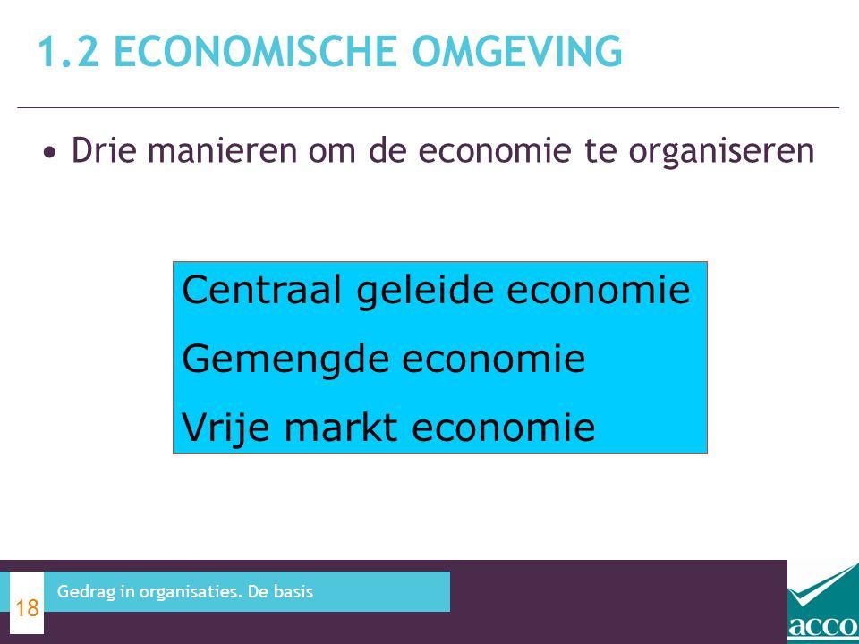 1.2 Economische omgeving Centraal geleide economie Gemengde economie