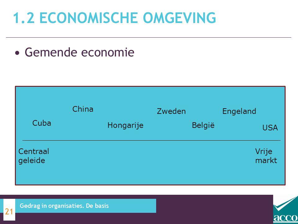 1.2 Economische omgeving Gemende economie China Zweden Engeland Cuba