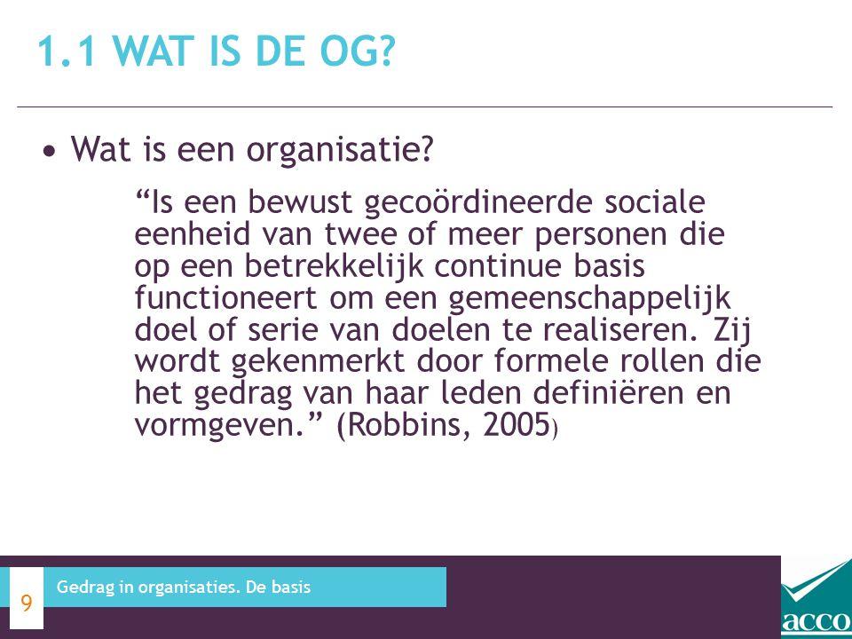 1.1 Wat is de OG Wat is een organisatie