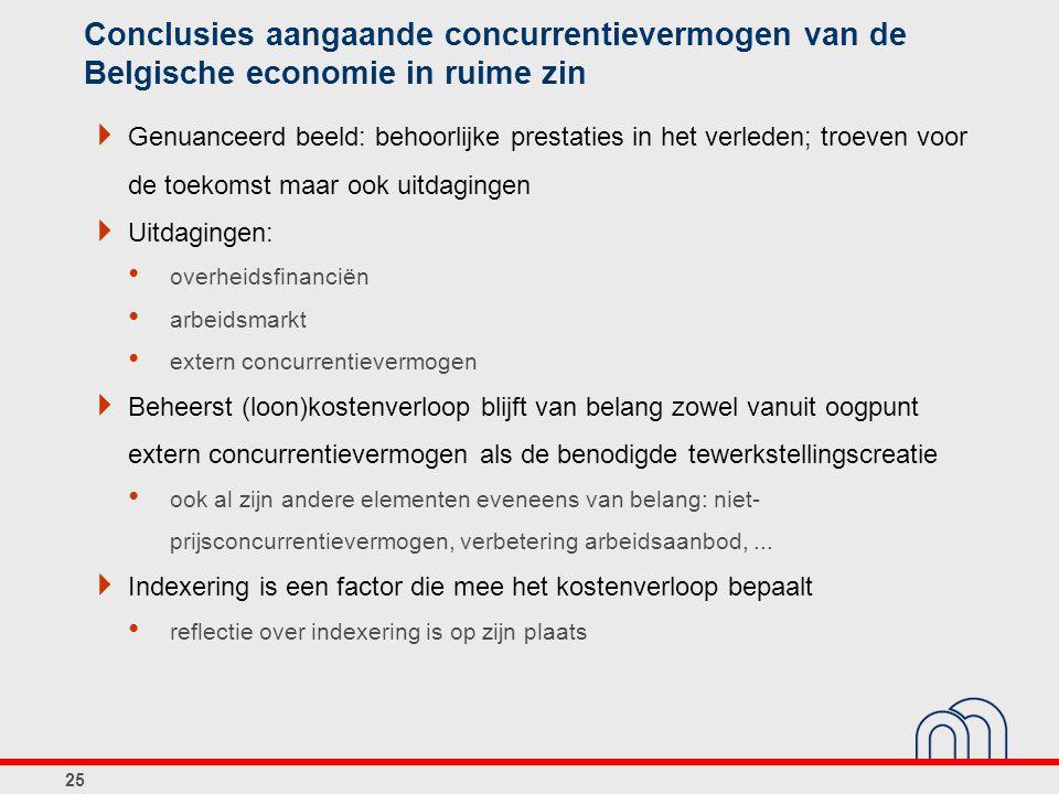 Conclusies aangaande concurrentievermogen van de Belgische economie in ruime zin
