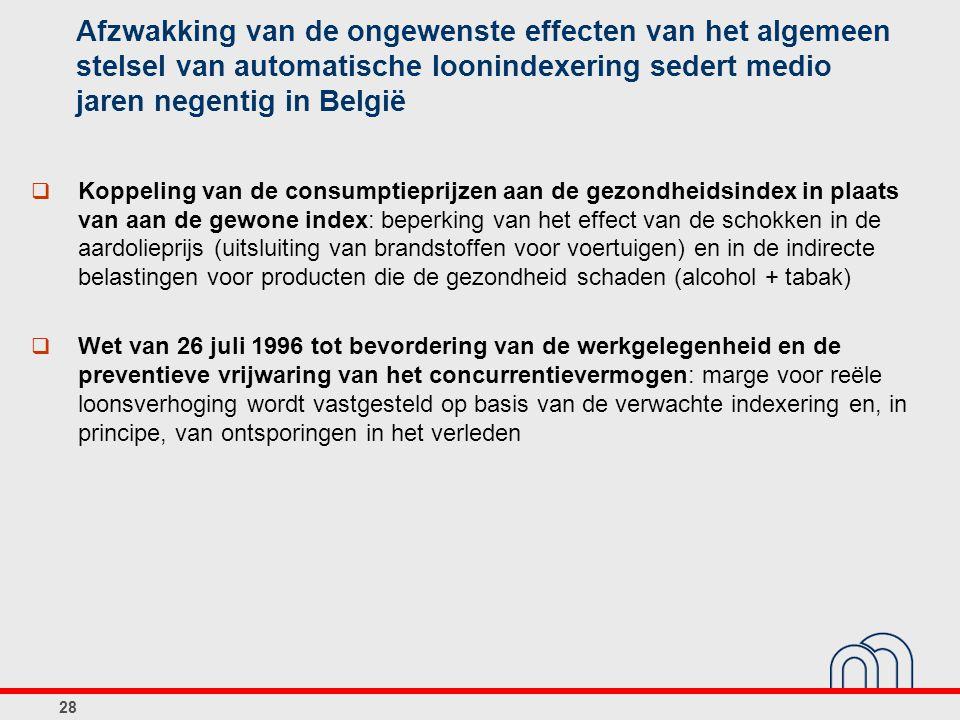 Afzwakking van de ongewenste effecten van het algemeen stelsel van automatische loonindexering sedert medio jaren negentig in België