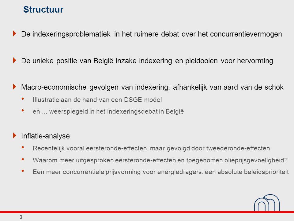 Structuur De indexeringsproblematiek in het ruimere debat over het concurrentievermogen.