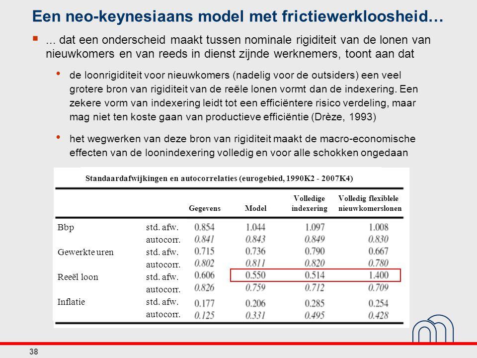 Een neo-keynesiaans model met frictiewerkloosheid…