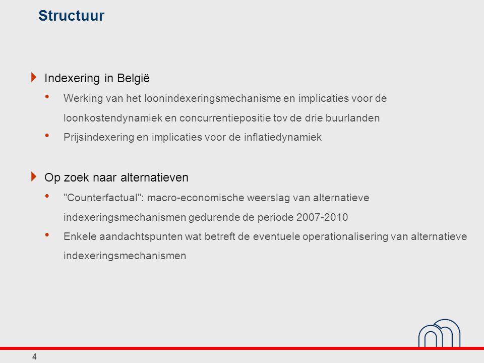 Structuur Indexering in België Op zoek naar alternatieven