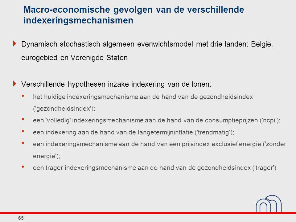 Macro-economische gevolgen van de verschillende indexeringsmechanismen