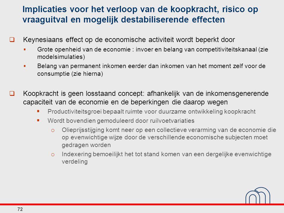 Implicaties voor het verloop van de koopkracht, risico op vraaguitval en mogelijk destabiliserende effecten
