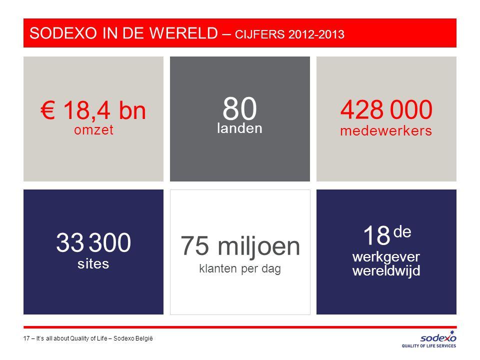 SODEXO IN DE WERELD – CIJFERS 2012-2013