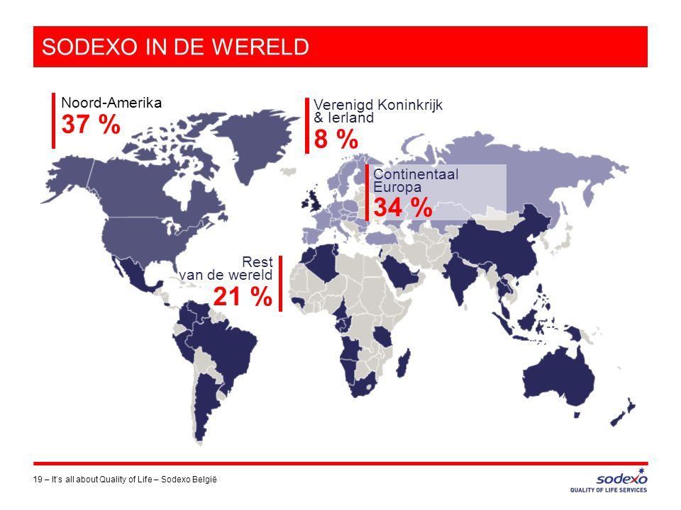 37 % 8 % 34 % 21 % SODEXO IN DE WERELD Noord-Amerika