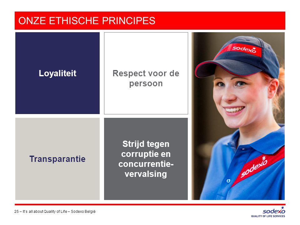ONZE ETHISCHE PRINCIPES