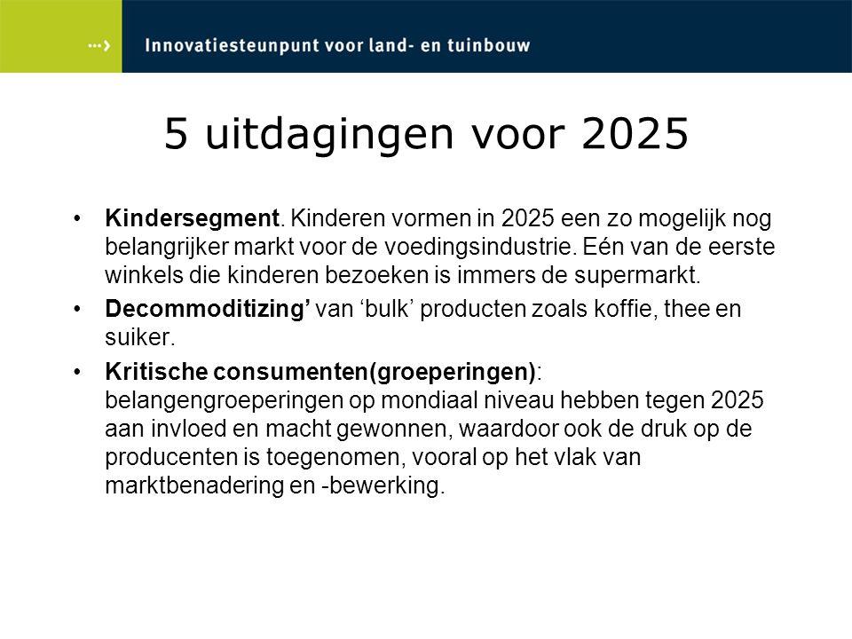 5 uitdagingen voor 2025
