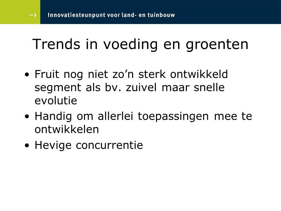 Trends in voeding en groenten