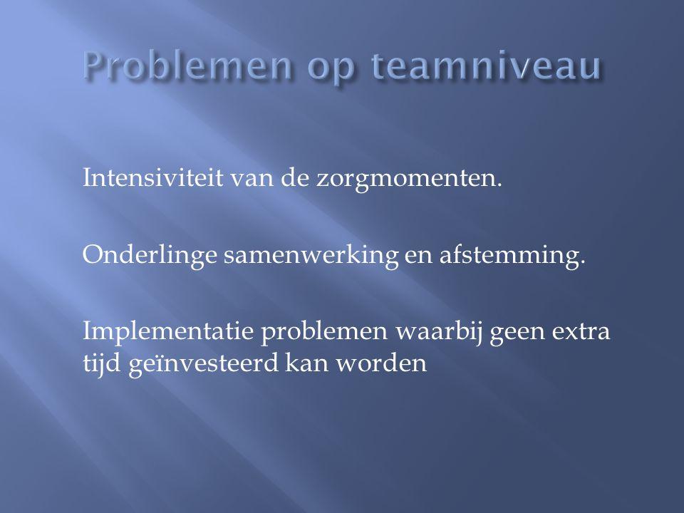 Problemen op teamniveau