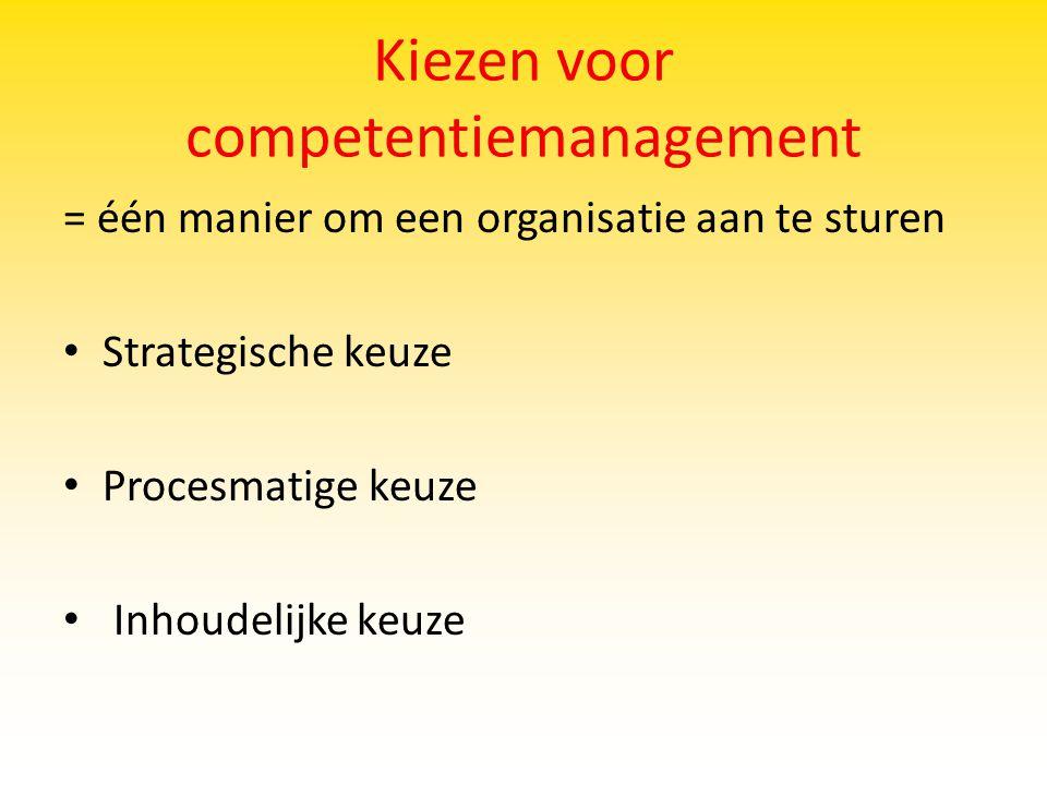 Starten met competentiemanagement, een eenvoudige klus ...