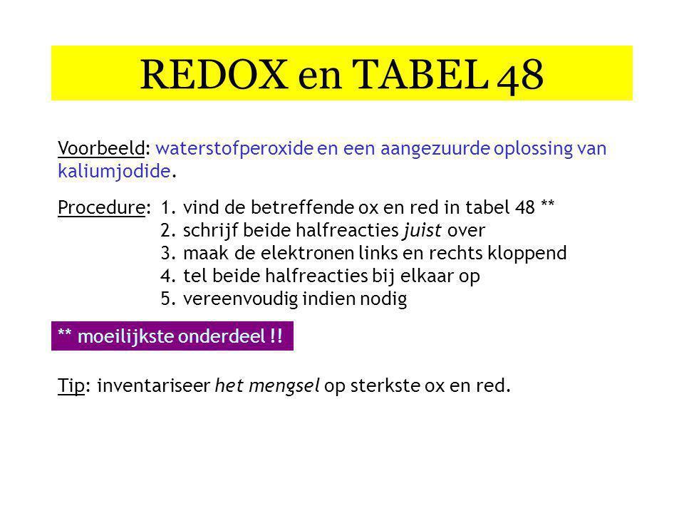 REDOX en TABEL 48 Voorbeeld: waterstofperoxide en een aangezuurde oplossing van kaliumjodide.