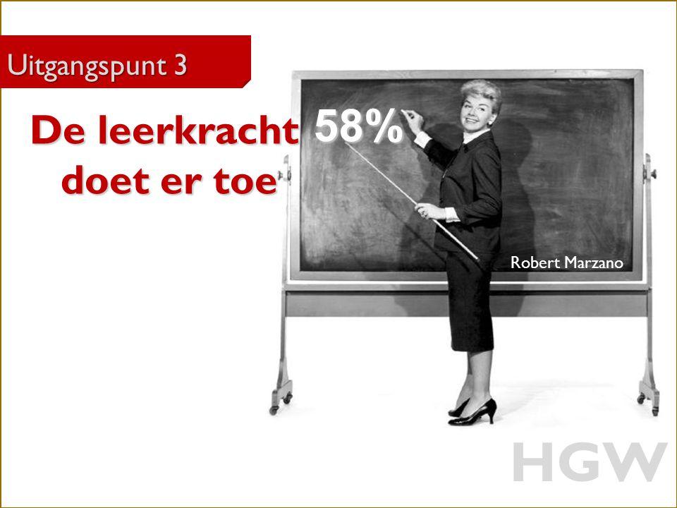HGW 58% De leerkracht doet er toe Uitgangspunt 3 Robert Marzoan