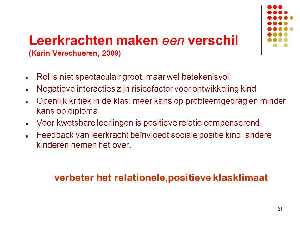 Leerkrachten maken een verschil (Karin Verschueren, 2009)