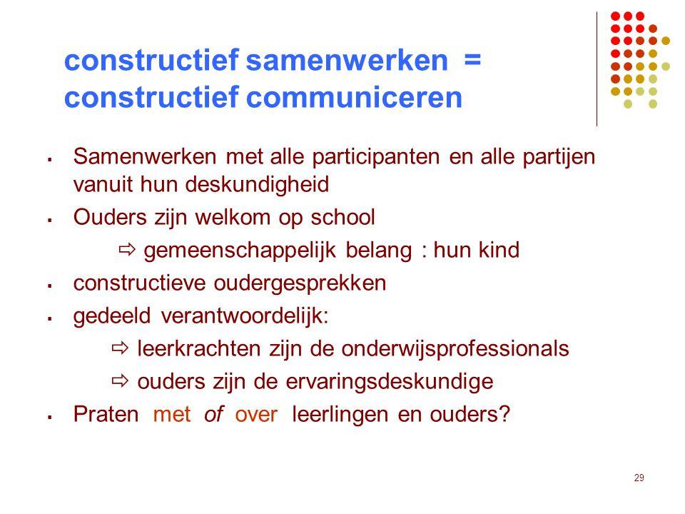 constructief samenwerken = constructief communiceren