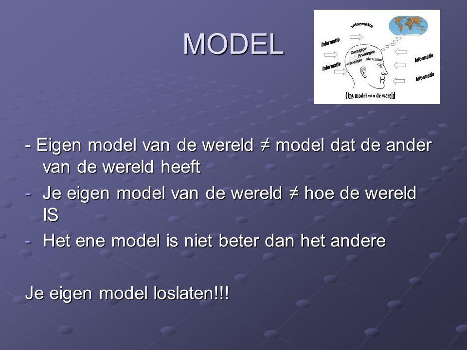 MODEL - Eigen model van de wereld ≠ model dat de ander van de wereld heeft. Je eigen model van de wereld ≠ hoe de wereld IS.