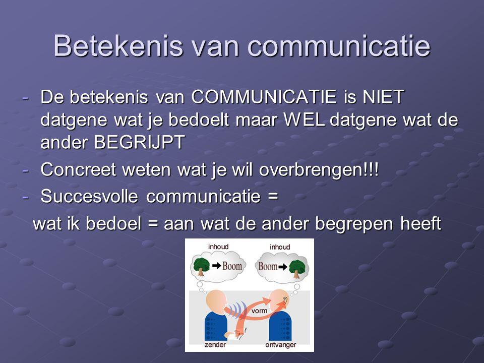 Betekenis van communicatie