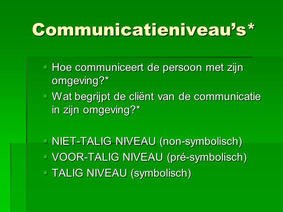 Communicatieniveau's*