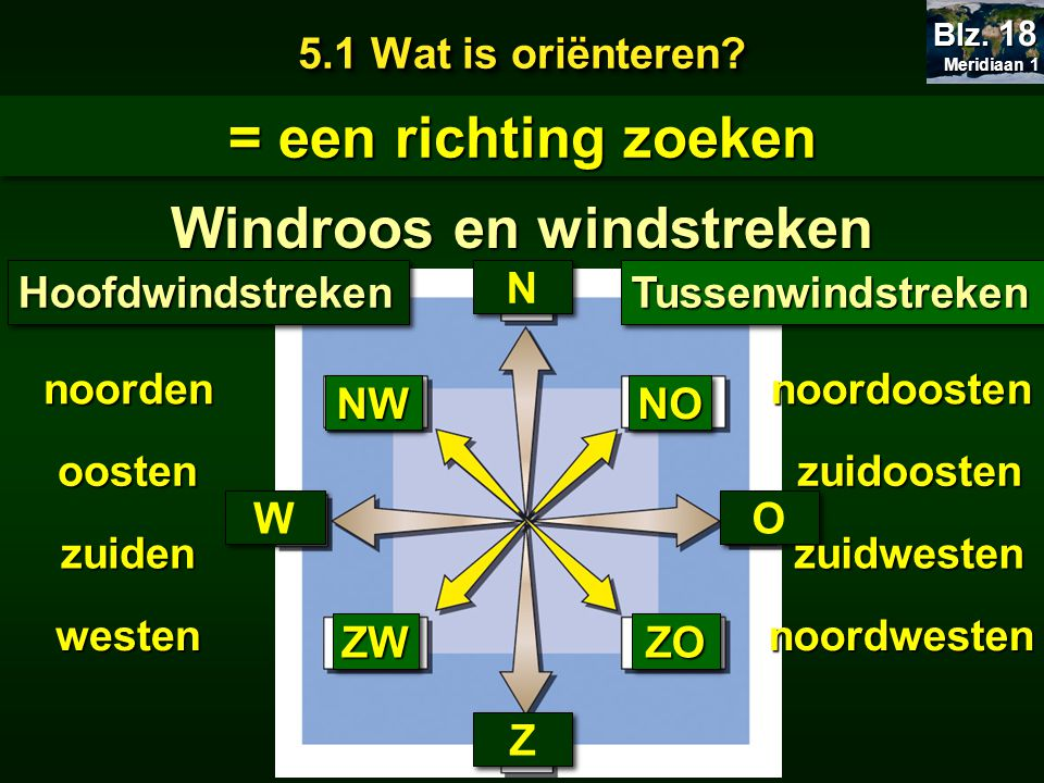 Windroos en windstreken