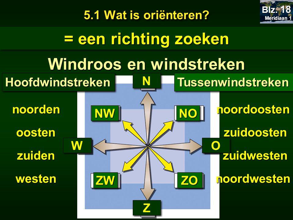 Windroos en windstreken