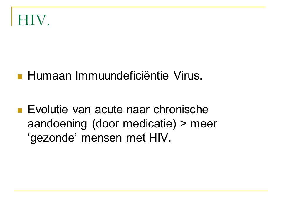 HIV. Humaan Immuundeficiëntie Virus.