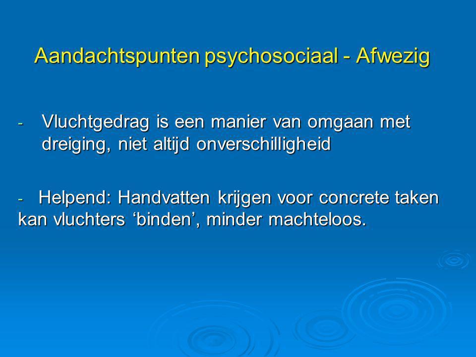 Aandachtspunten psychosociaal - Afwezig