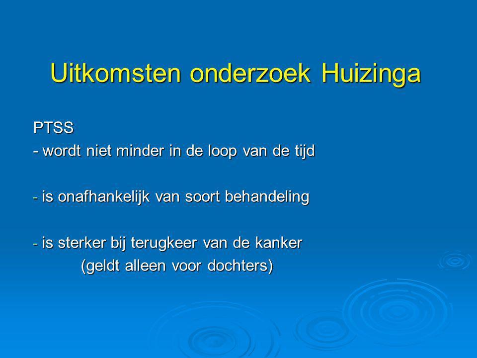 Uitkomsten onderzoek Huizinga