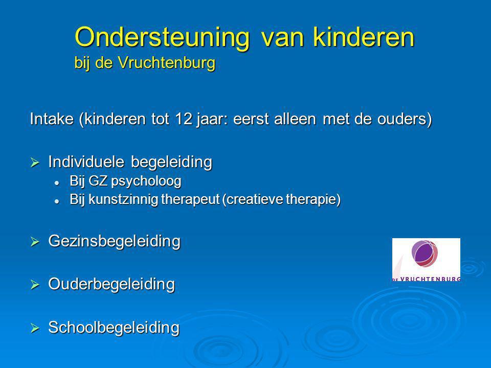 Ondersteuning van kinderen bij de Vruchtenburg