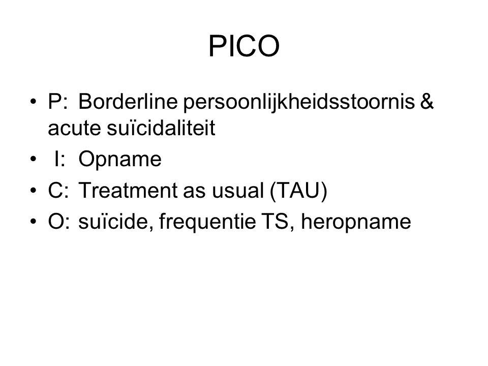 PICO P: Borderline persoonlijkheidsstoornis & acute suïcidaliteit