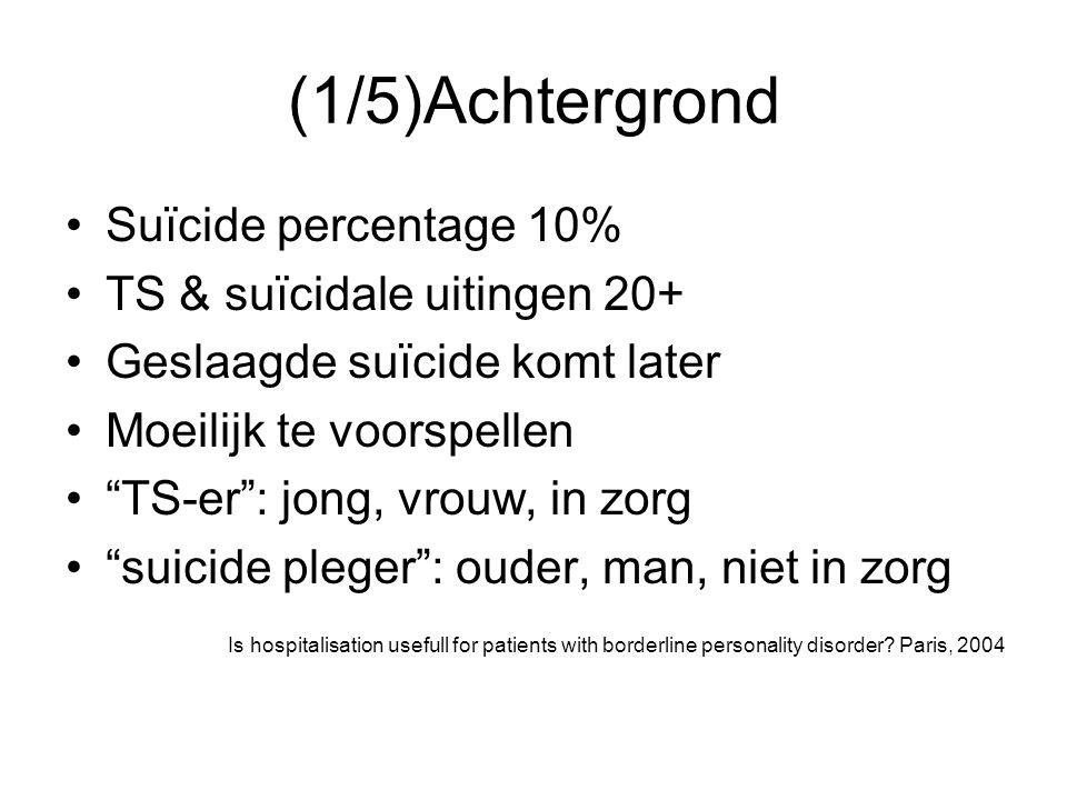 (1/5)Achtergrond Suïcide percentage 10% TS & suïcidale uitingen 20+